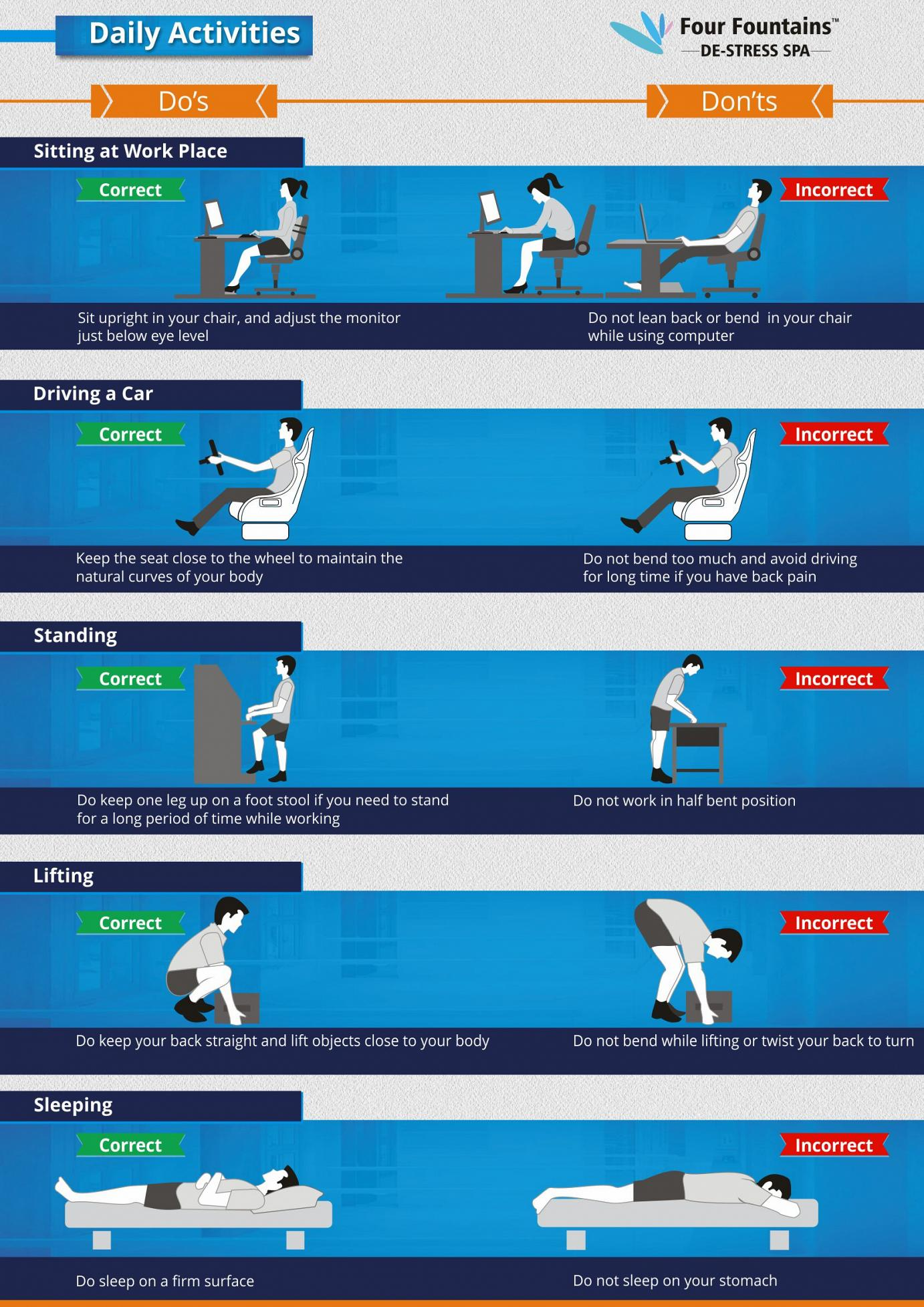 Lower Back Pain Treatment Infographics