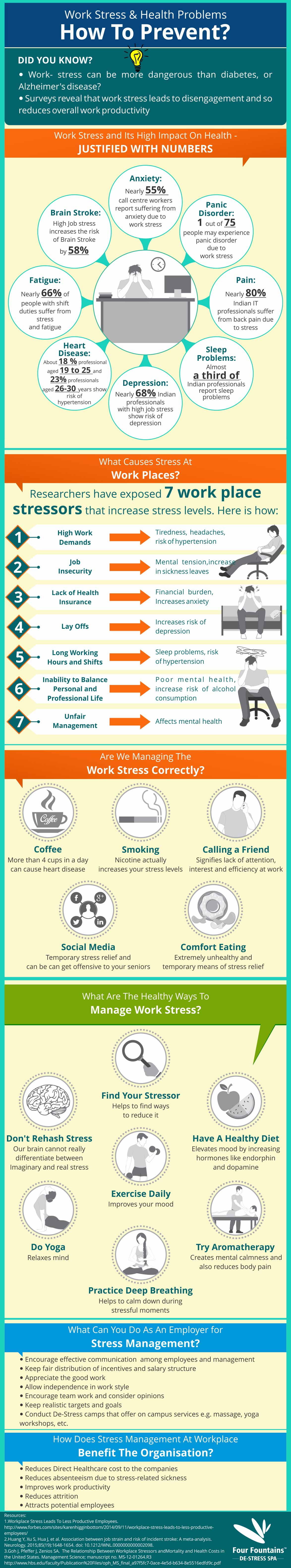work stress health problems infographic how to prevent share this work stress infographic to your site using the code below