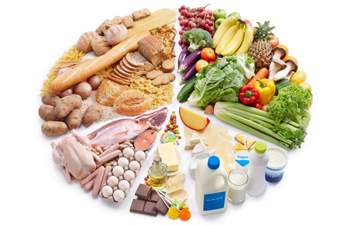 Essential food for good Health